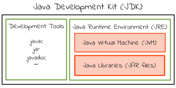 java runtime environment 1.6.0